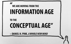 work skills for the conceptual age